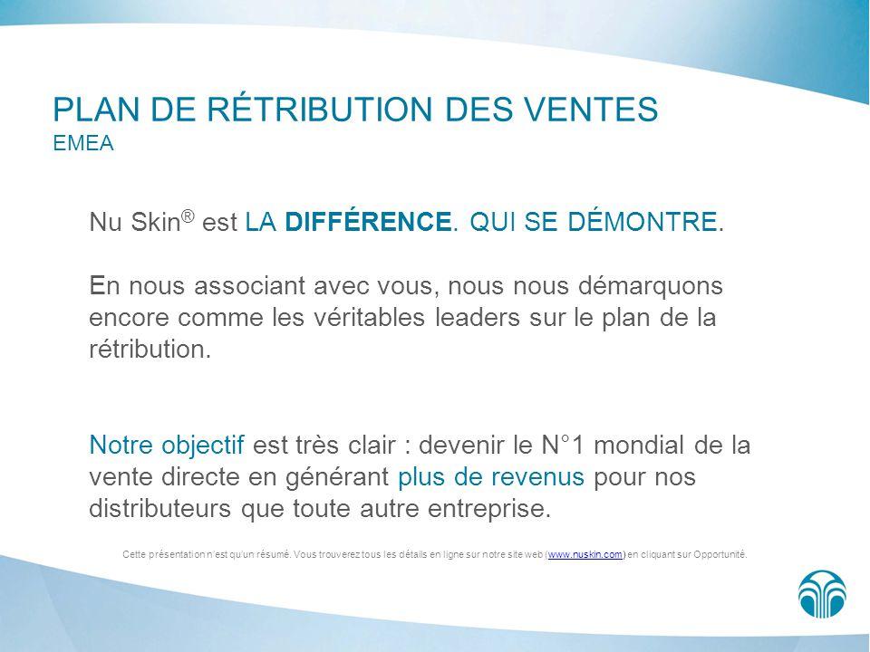 PLAN DE RÉTRIBUTION DES VENTES EMEA Nu Skin ® est LA DIFFÉRENCE. QUI SE DÉMONTRE. En nous associant avec vous, nous nous démarquons encore comme les v
