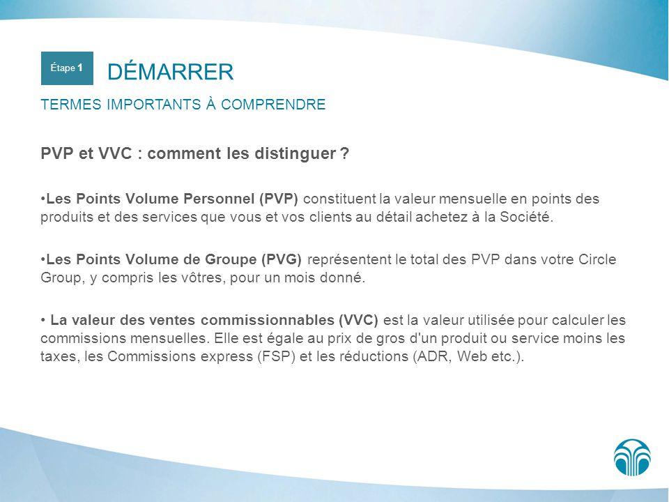 Une quantité de PVP et une VVC sont attribuées à chaque produit.