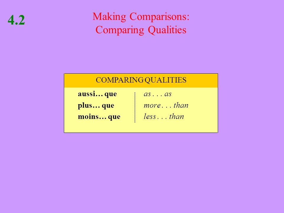 Making Comparisons: Comparing Qualities 4.2 aussi… queas...