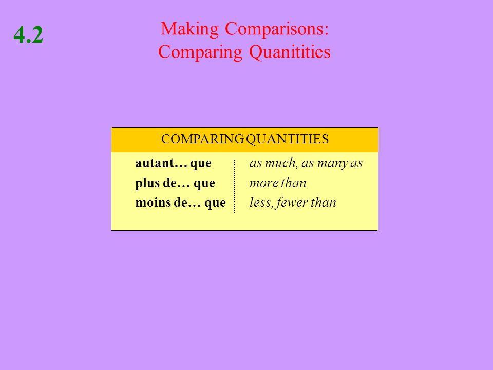 Making Comparisons: Comparing Quanitities 4.2 autant… queas much, as many as plus de… quemore than moins de… queless, fewer than COMPARING QUANTITIES