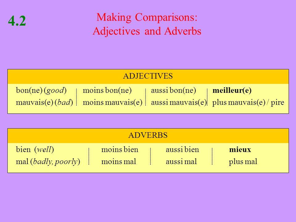 Making Comparisons: Adjectives and Adverbs 4.2 bon(ne) (good)moins bon(ne)aussi bon(ne)meilleur(e) mauvais(e) (bad)moins mauvais(e)aussi mauvais(e)plus mauvais(e) / pire ADJECTIVES bien (well)moins bienaussi bienmieux mal (badly, poorly)moins malaussi malplus mal ADVERBS