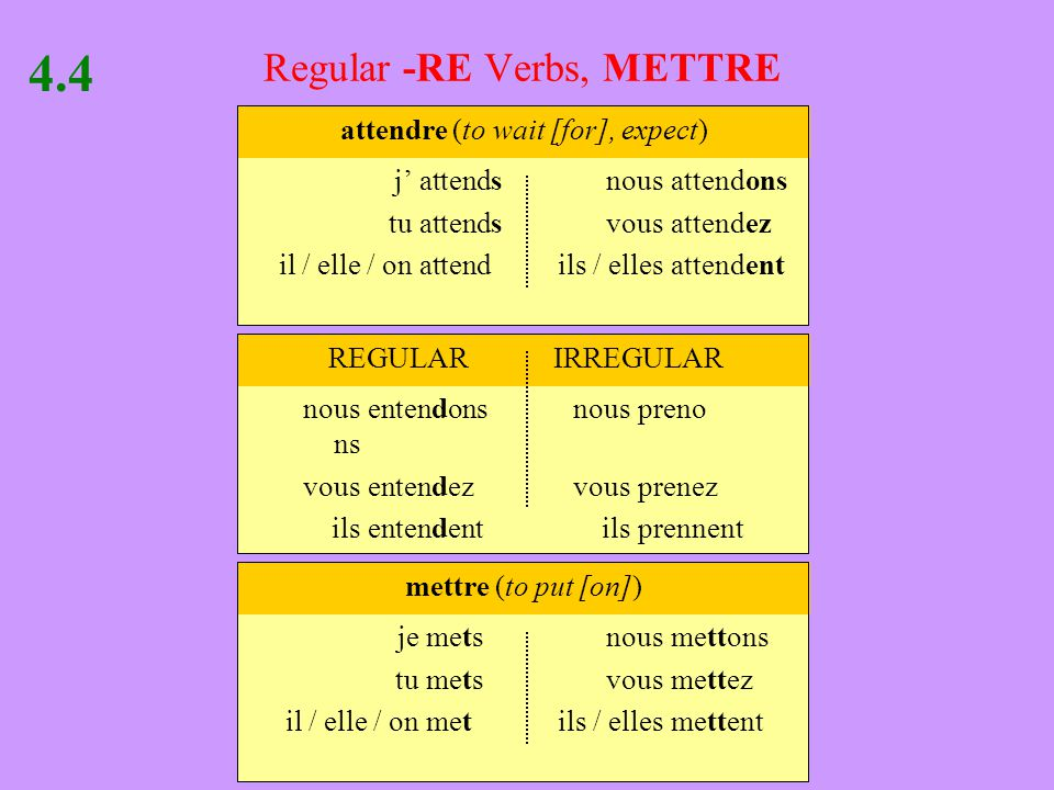 Direct Object Pronouns 4.5 le (him, it)replaces masculine singular nouns la (her, it)replaces feminine singular nouns l' (him, her, it)replaces masculine or feminine singular nouns before verbs beginning with a vowel or a mute h les (them)replaces masculine and feminine plural nouns me (m') (me)nous (us) te (t') (you, informal sing.)vous (you, formal / pl.)