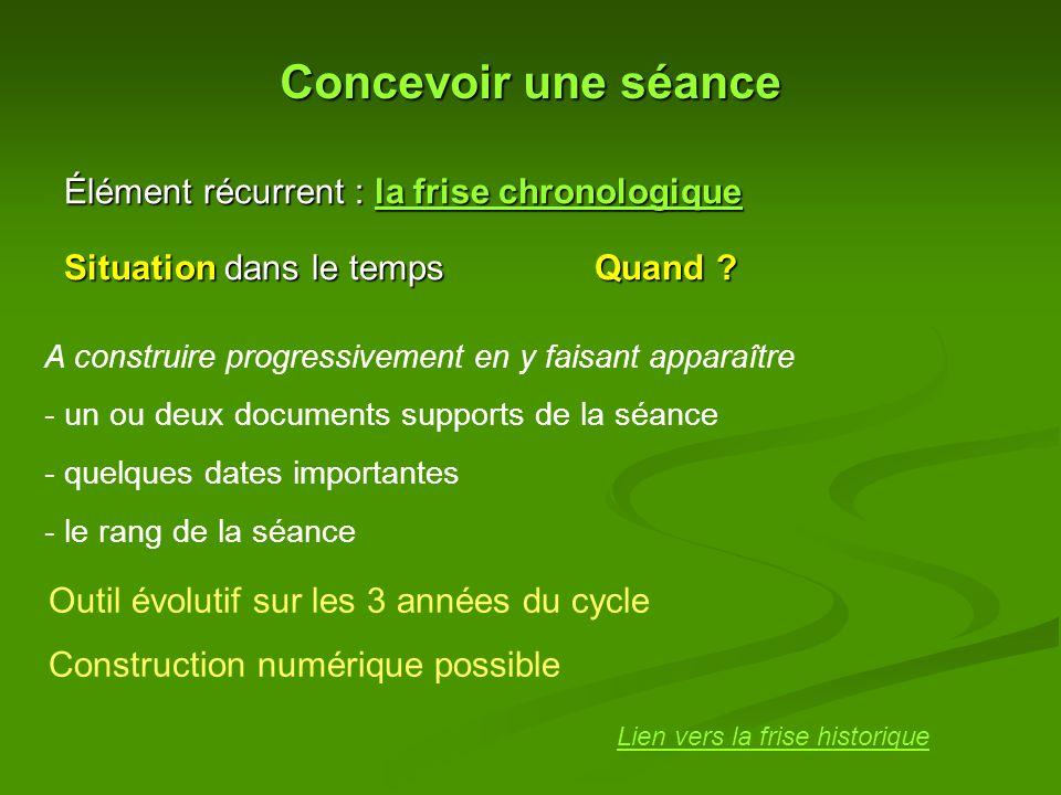 Concevoir une séance Élément récurrent : la frise chronologique la frise chronologiquela frise chronologique Situation dans le temps Quand .