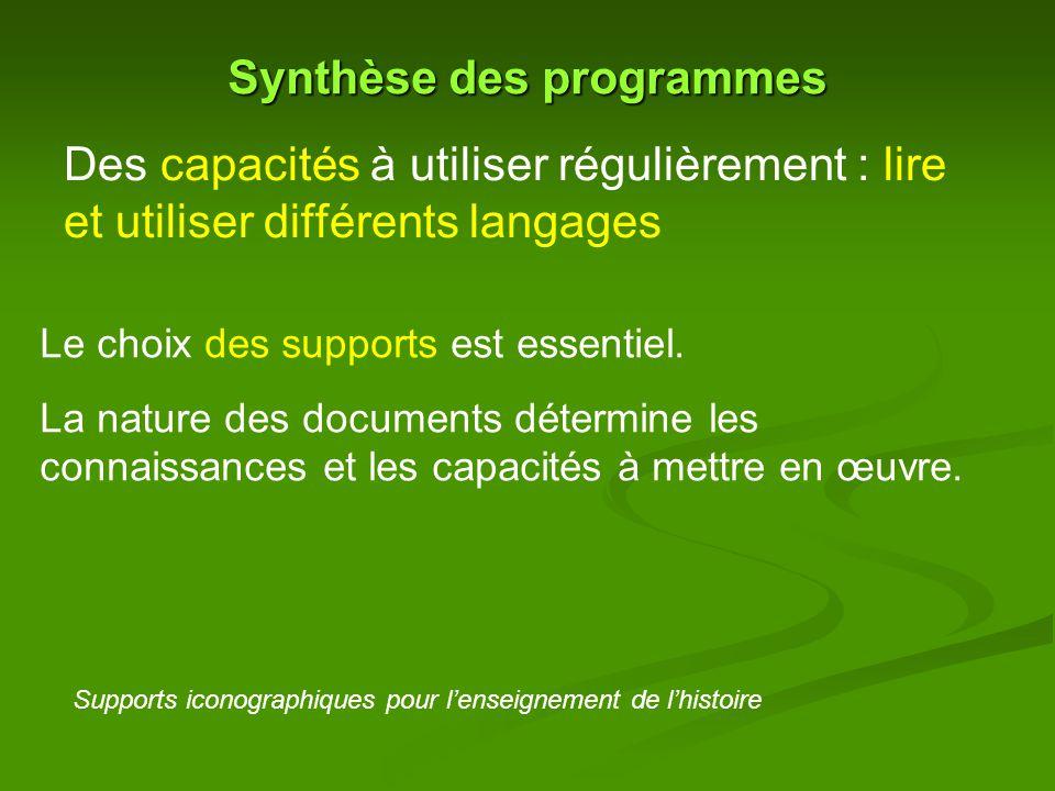 Synthèse des programmes Des capacités à utiliser régulièrement : lire et utiliser différents langages Le choix des supports est essentiel.