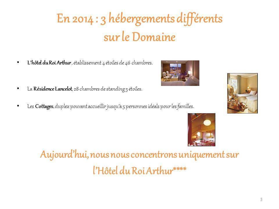En 2014 : 3 hébergements différents sur le Domaine L'hôtel du Roi Arthur, établissement 4 étoiles de 46 chambres. La Résidence Lancelot, 28 chambres d