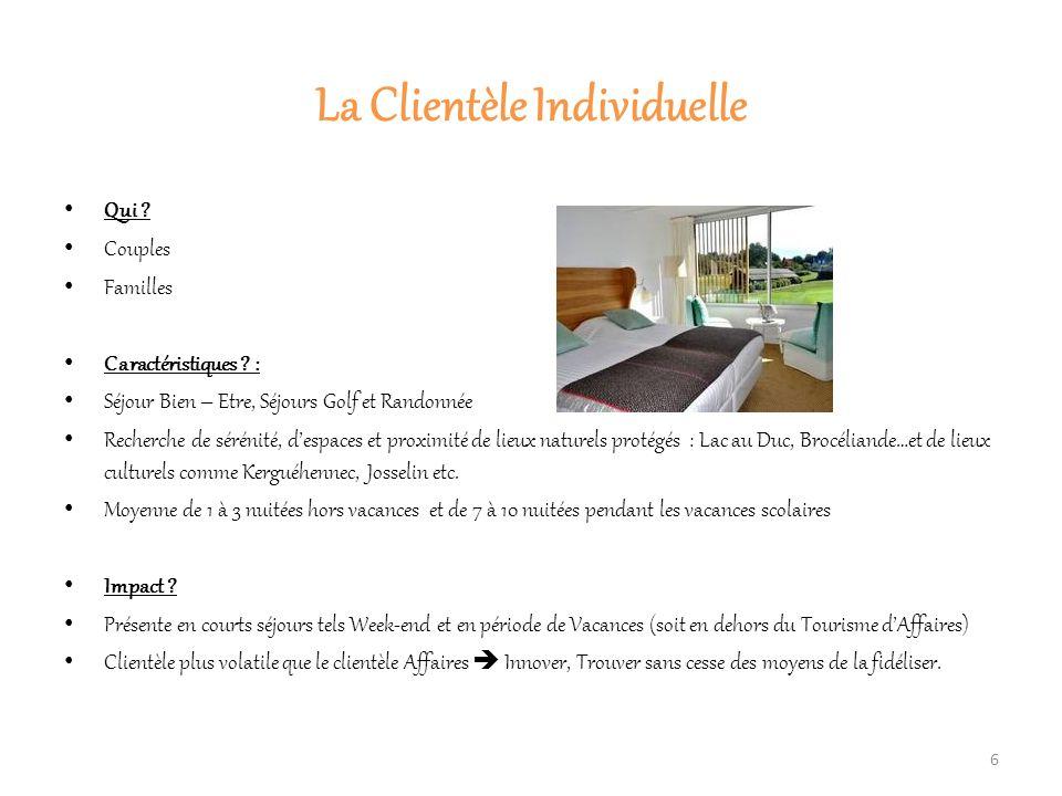 La Clientèle Affaires Qui .