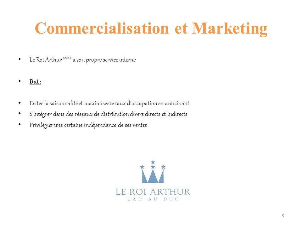 Commercialisation et Marketing Le Roi Arthur **** a son propre service interne But : Eviter la saisonnalité et maximiser le taux d'occupation en antic