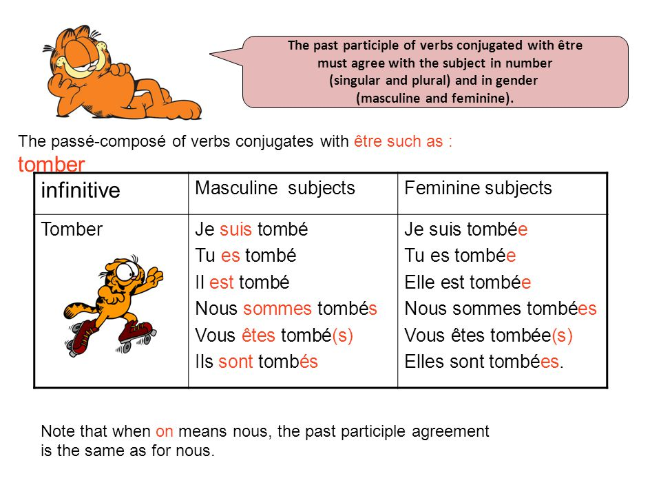 The past participle of verbs conjugated with être must agree with the subject in number (singular and plural) and in gender (masculine and feminine).
