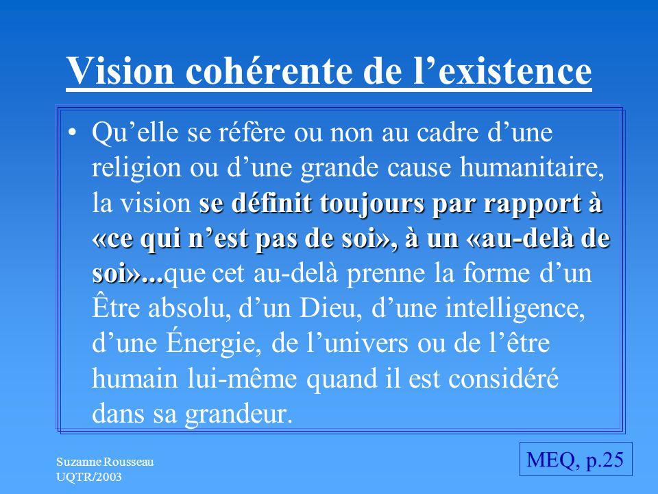 Suzanne Rousseau UQTR/2003 Vision cohérente de l'existence se définit toujours par rapport à «ce qui n'est pas de soi», à un «au-delà de soi»...Qu'elle se réfère ou non au cadre d'une religion ou d'une grande cause humanitaire, la vision se définit toujours par rapport à «ce qui n'est pas de soi», à un «au-delà de soi»...que cet au-delà prenne la forme d'un Être absolu, d'un Dieu, d'une intelligence, d'une Énergie, de l'univers ou de l'être humain lui-même quand il est considéré dans sa grandeur.