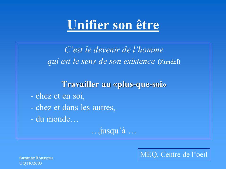 Suzanne Rousseau UQTR/2003 Unifier son être C'est le devenir de l'homme qui est le sens de son existence (Zundel) Travailler au «plus-que-soi» - chez et en soi, - chez et dans les autres, - du monde… …jusqu'à … MEQ, Centre de l'oeil