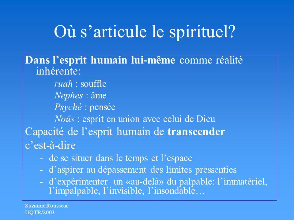 Suzanne Rousseau UQTR/2003 Où s'articule le spirituel.