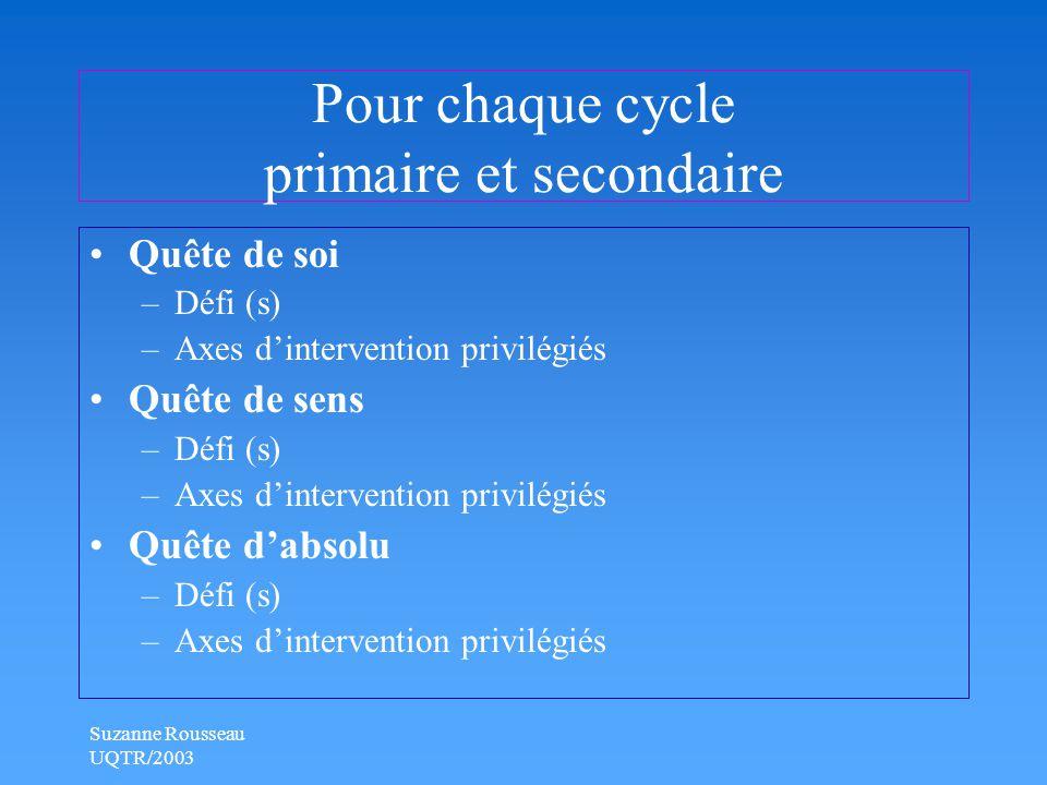 Suzanne Rousseau UQTR/2003 Pour chaque cycle primaire et secondaire Quête de soi –Défi (s) –Axes d'intervention privilégiés Quête de sens –Défi (s) –Axes d'intervention privilégiés Quête d'absolu –Défi (s) –Axes d'intervention privilégiés