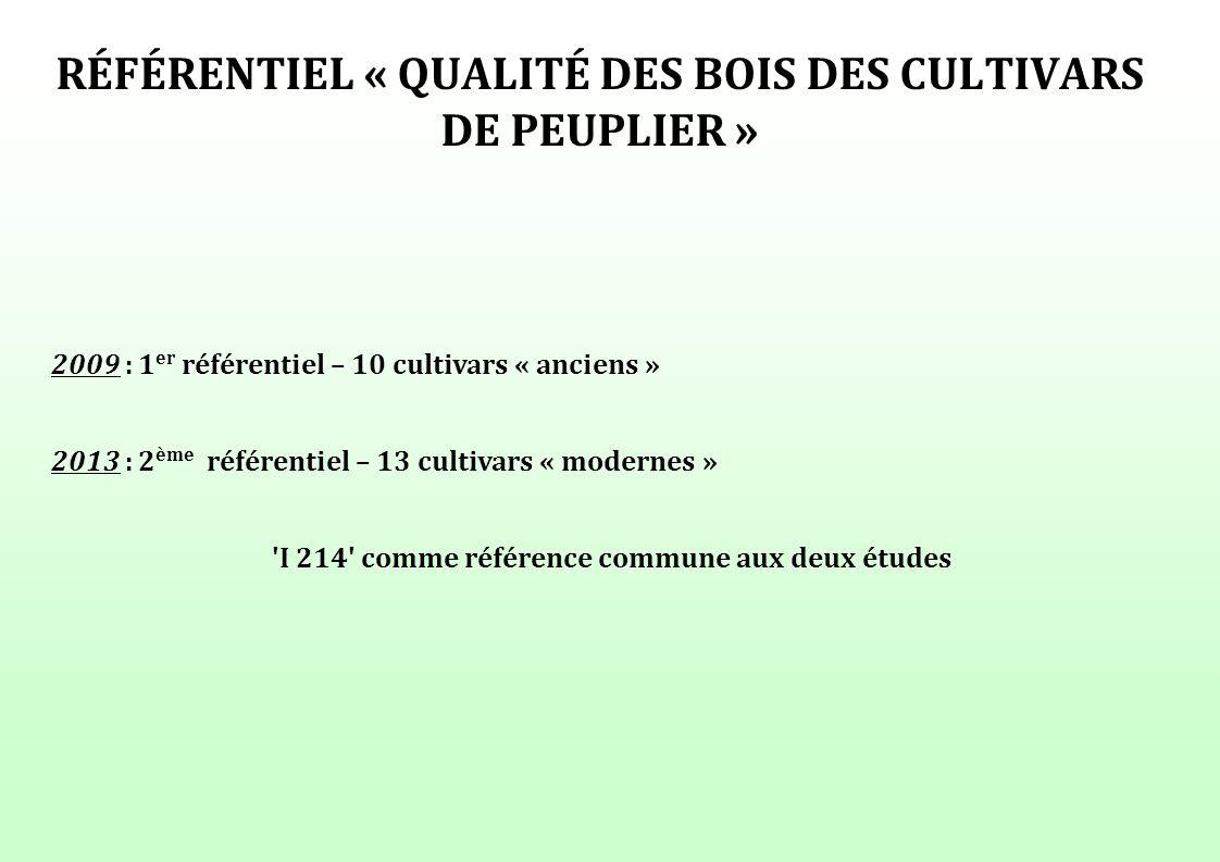 RÉFÉRENTIEL « QUALITÉ DES BOIS DES CULTIVARS DE PEUPLIER » 2009 : 1 er référentiel – 10 cultivars « anciens » 2013 : 2 ème référentiel – 13 cultivars