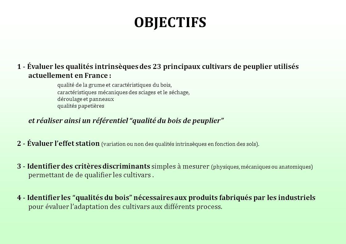 OBJECTIFS 1 - Évaluer les qualités intrinsèques des 23 principaux cultivars de peuplier utilisés actuellement en France : qualité de la grume et carac