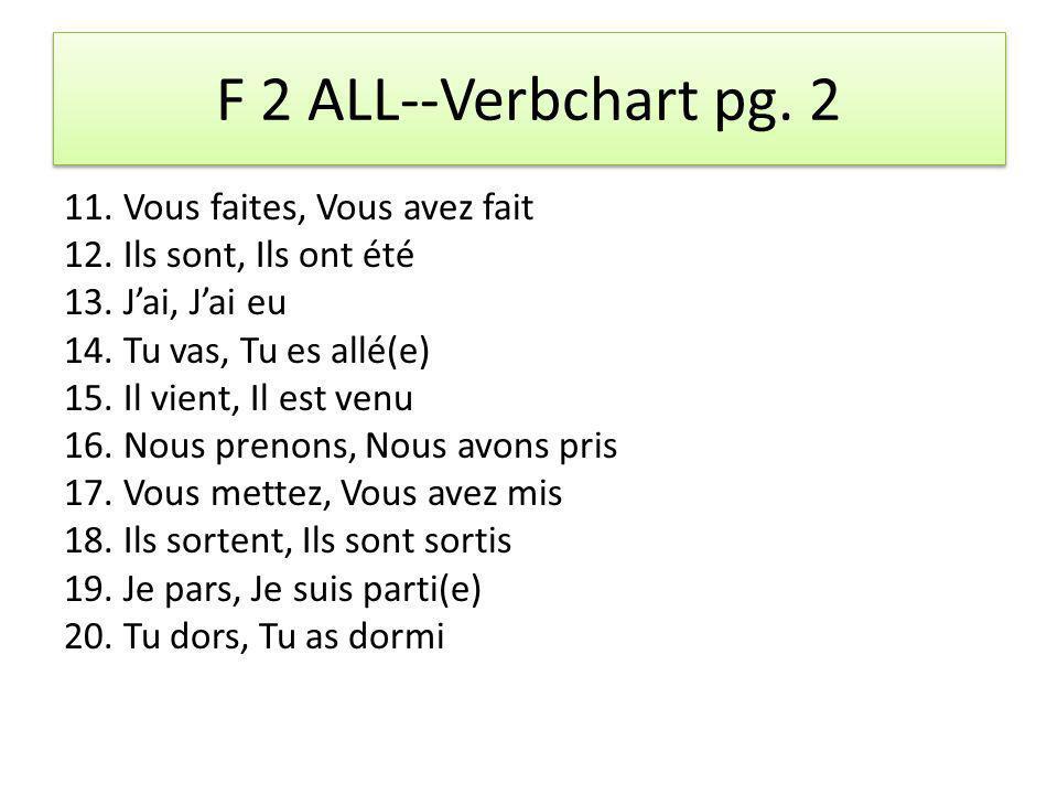 F 2 ALL--Verbchart pg. 2 11. Vous faites, Vous avez fait 12.