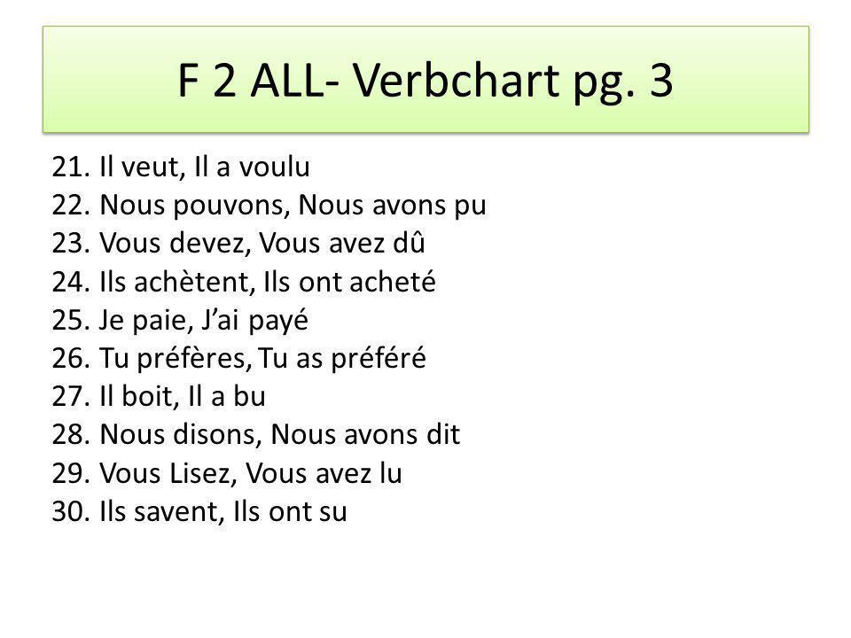 F 2 ALL- Verbchart pg. 3 21. Il veut, Il a voulu 22.