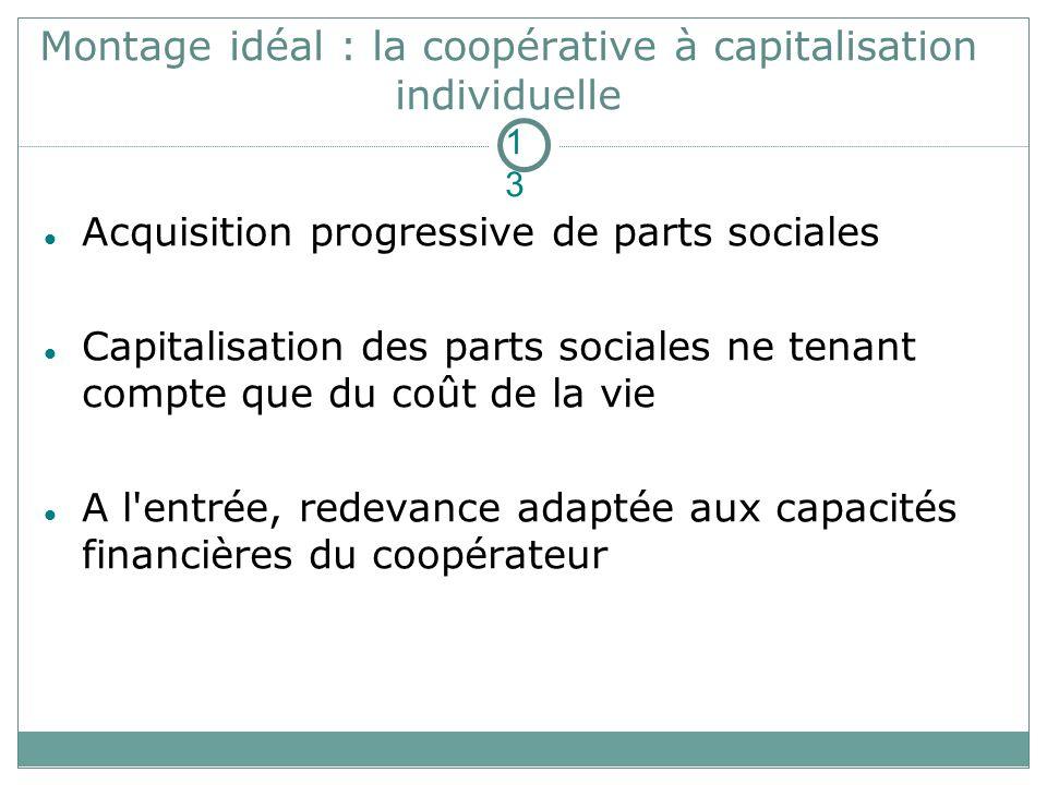 Acquisition progressive de parts sociales Capitalisation des parts sociales ne tenant compte que du coût de la vie A l'entrée, redevance adaptée aux c