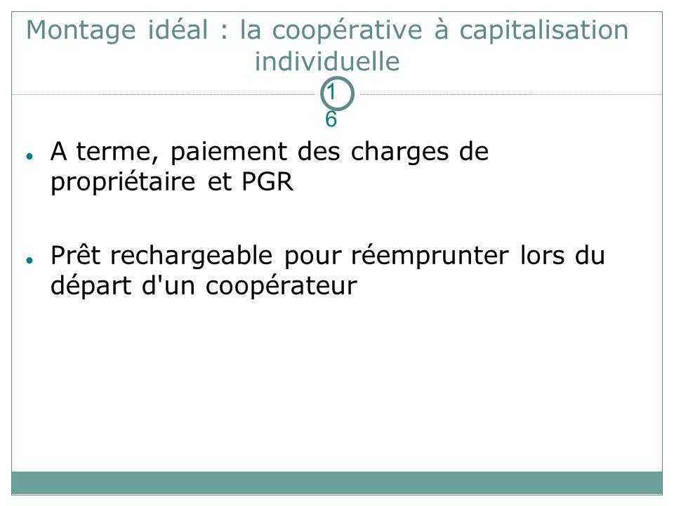 A terme, paiement des charges de propriétaire et PGR Prêt rechargeable pour réemprunter lors du départ d un coopérateur 16