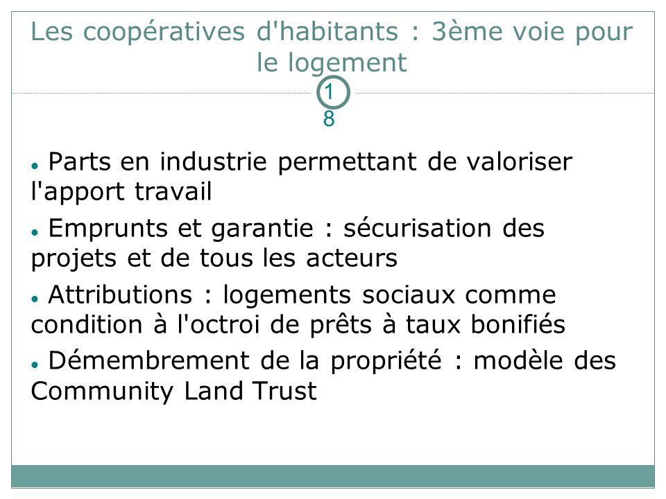 Les coopératives d'habitants : 3ème voie pour le logement Parts en industrie permettant de valoriser l'apport travail Emprunts et garantie : sécurisat