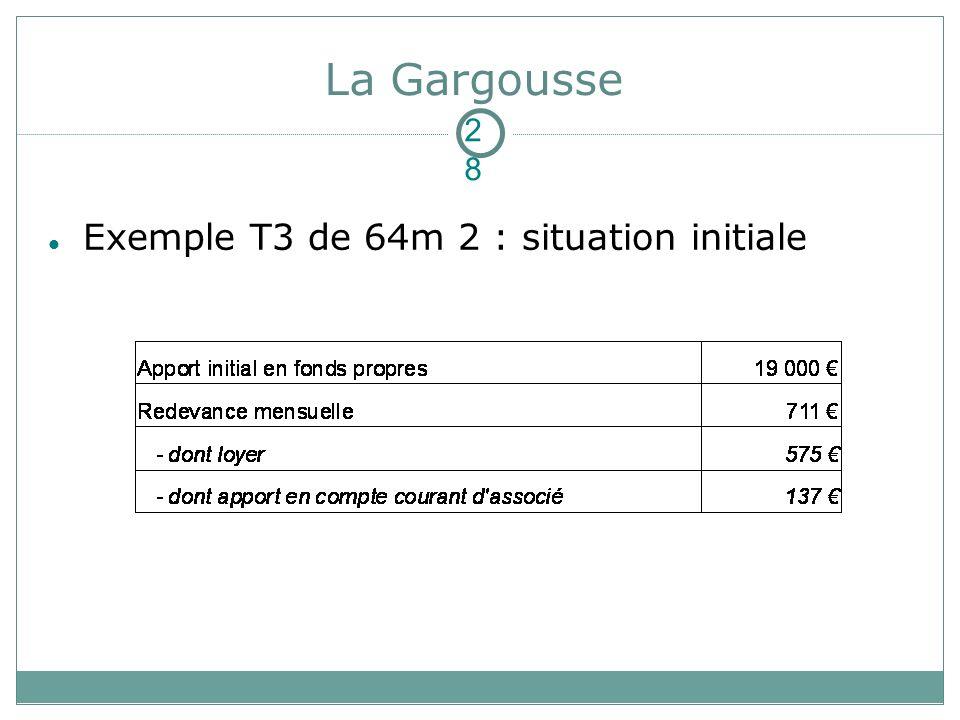 La Gargousse Exemple T3 de 64m 2 : situation initiale 28