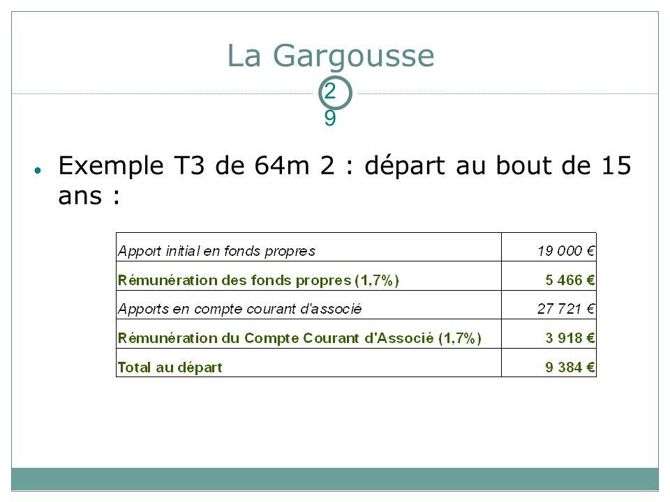La Gargousse Exemple T3 de 64m 2 : départ au bout de 15 ans : 29