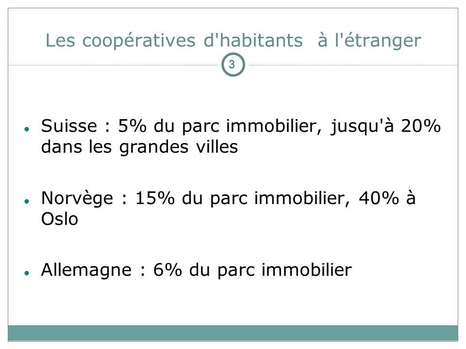 Les coopératives d habitants à l étranger Suisse : 5% du parc immobilier, jusqu à 20% dans les grandes villes Norvège : 15% du parc immobilier, 40% à Oslo Allemagne : 6% du parc immobilier 3