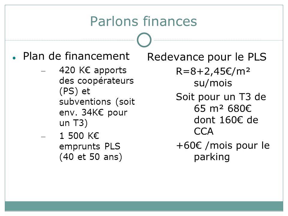 Parlons finances Plan de financement – 420 K€ apports des coopérateurs (PS) et subventions (soit env. 34K€ pour un T3) – 1 500 K€ emprunts PLS (40 et