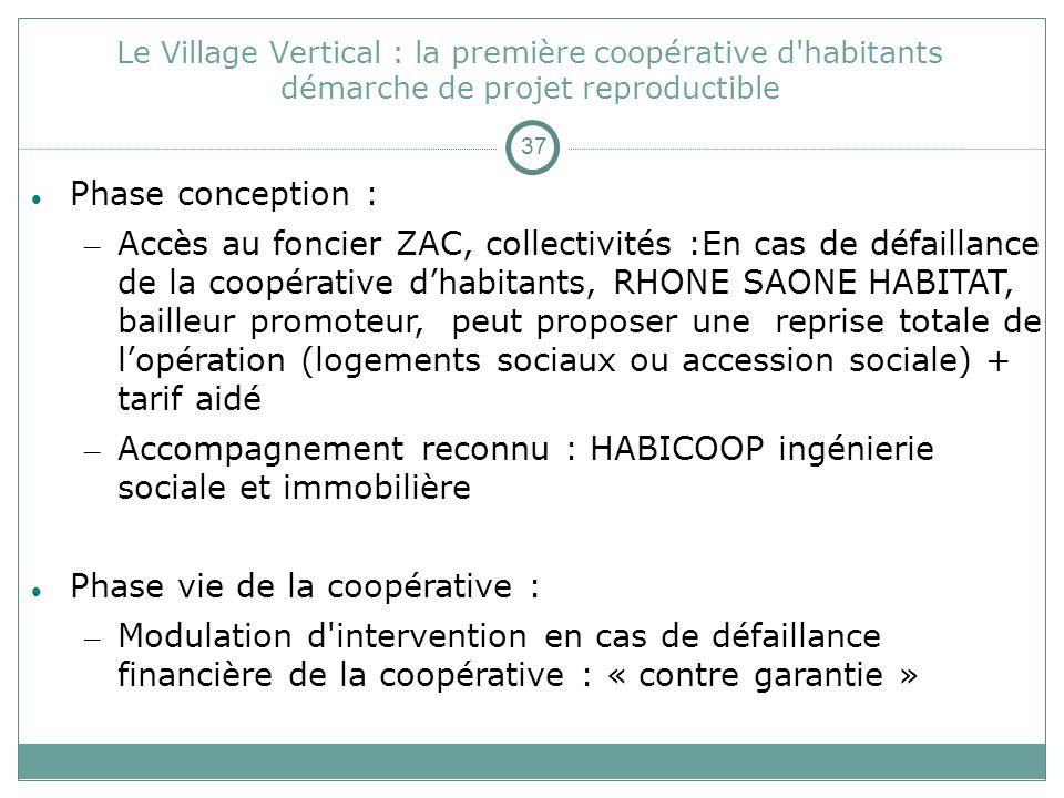 Phase conception : – Accès au foncier ZAC, collectivités :En cas de défaillance de la coopérative d'habitants, RHONE SAONE HABITAT, bailleur promoteur