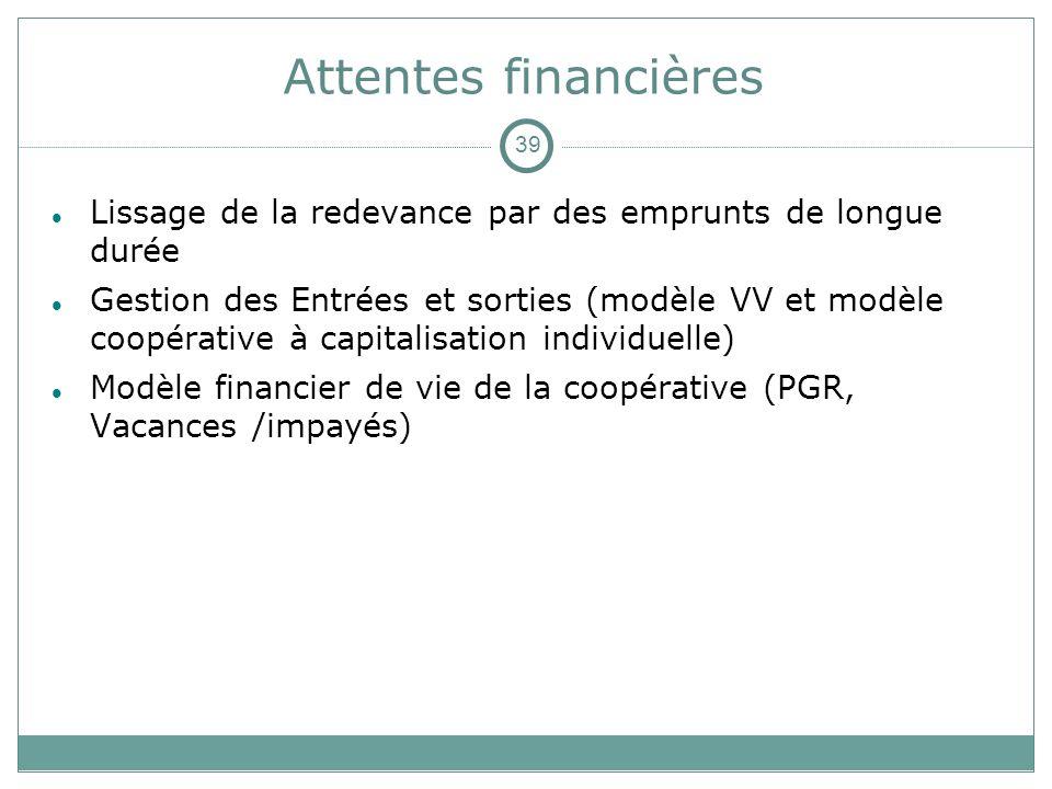 Attentes financières Lissage de la redevance par des emprunts de longue durée Gestion des Entrées et sorties (modèle VV et modèle coopérative à capitalisation individuelle) Modèle financier de vie de la coopérative (PGR, Vacances /impayés) 39