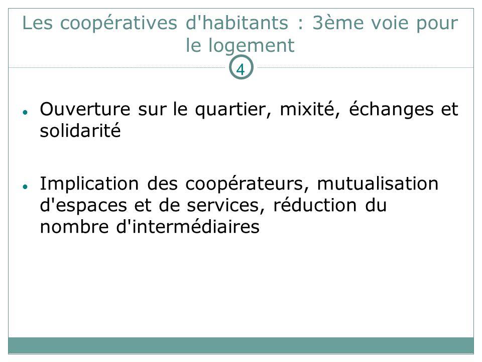 Les coopératives d'habitants : 3ème voie pour le logement Ouverture sur le quartier, mixité, échanges et solidarité Implication des coopérateurs, mutu