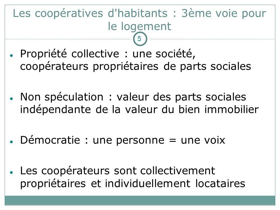 Les coopératives d'habitants : 3ème voie pour le logement Propriété collective : une société, coopérateurs propriétaires de parts sociales Non spécula