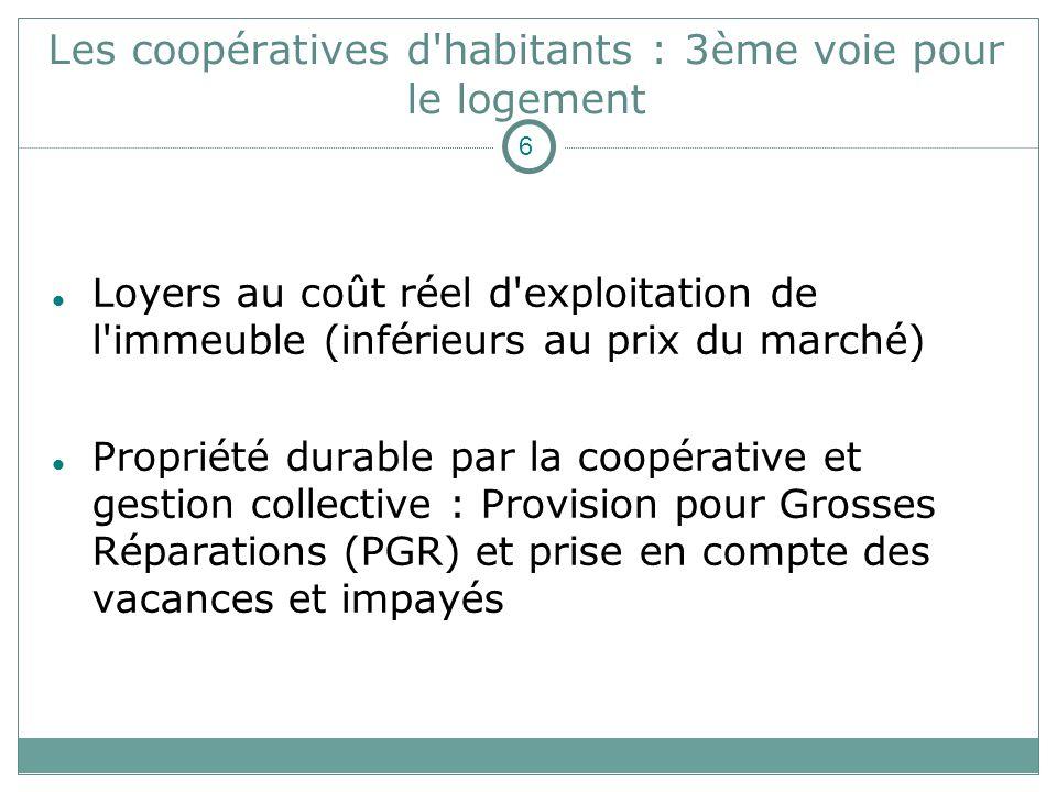 Les coopératives d'habitants : 3ème voie pour le logement Loyers au coût réel d'exploitation de l'immeuble (inférieurs au prix du marché) Propriété du