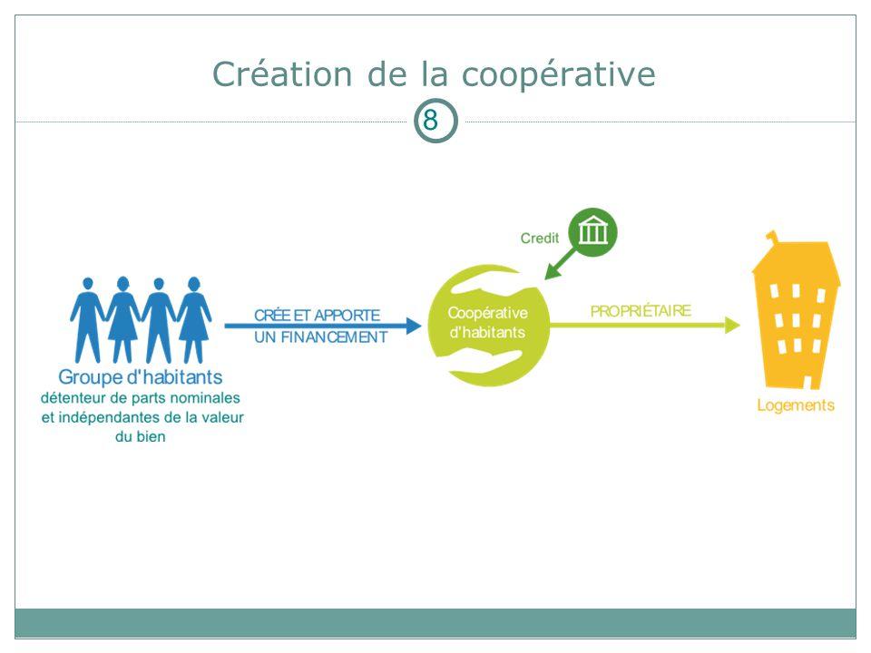 Création de la coopérative 8