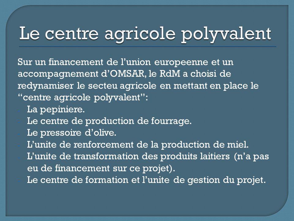 Sur un financement de l'union europeenne et un accompagnement d'OMSAR, le RdM a choisi de redynamiser le secteu agricole en mettant en place le centre agricole polyvalent : - La pepiniere.