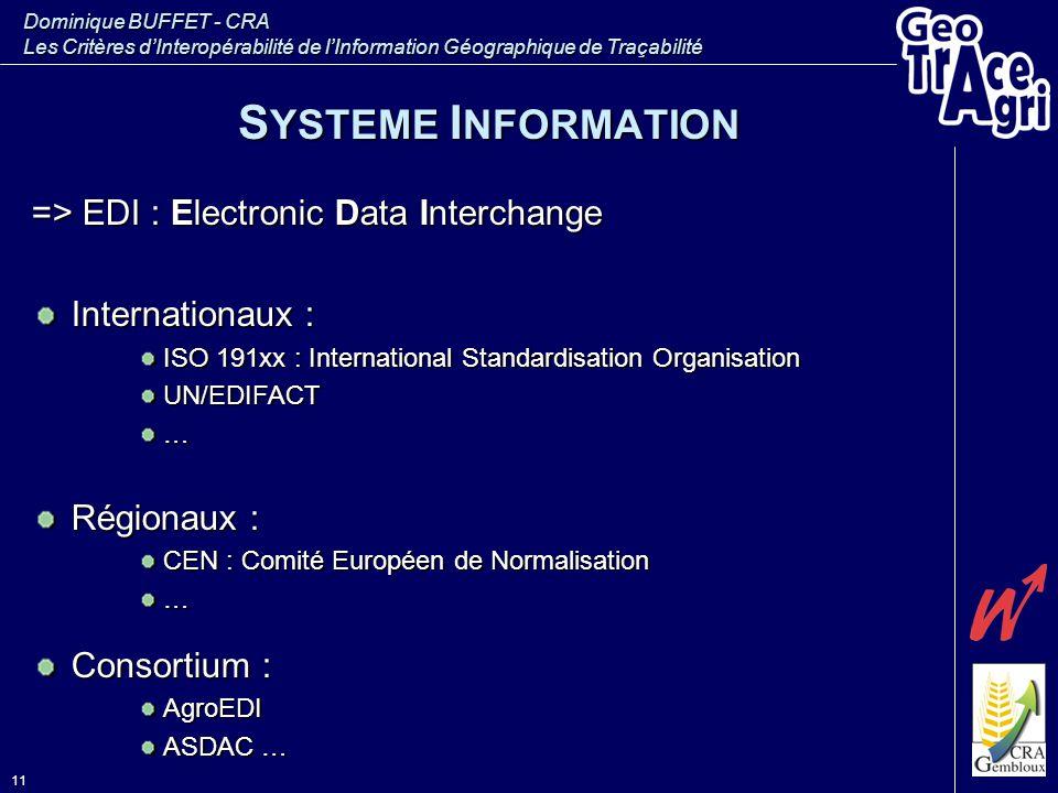 Dominique BUFFET - CRA Les Critères d'Interopérabilité de l'Information Géographique de Traçabilité 11 S YSTEME I NFORMATION => EDI : Electronic Data