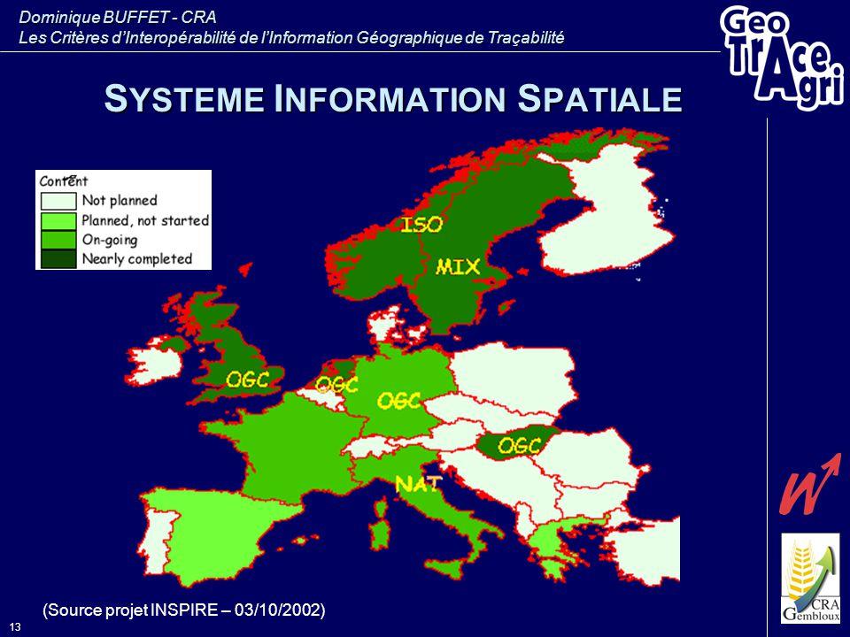 Dominique BUFFET - CRA Les Critères d'Interopérabilité de l'Information Géographique de Traçabilité 13 S YSTEME I NFORMATION S PATIALE (Source projet