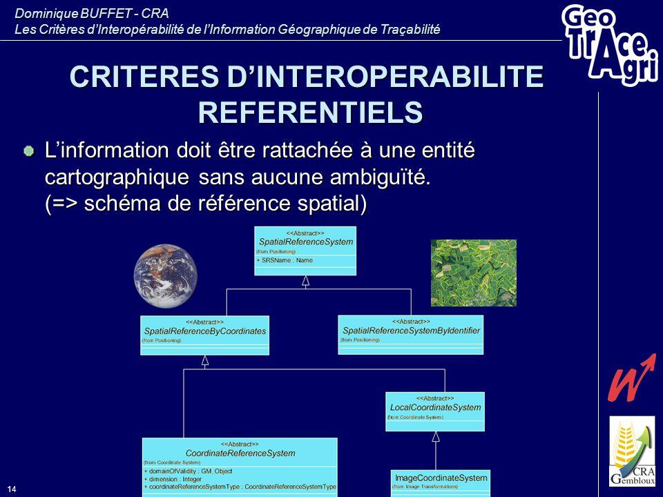 Dominique BUFFET - CRA Les Critères d'Interopérabilité de l'Information Géographique de Traçabilité 14 L'information doit être rattachée à une entité