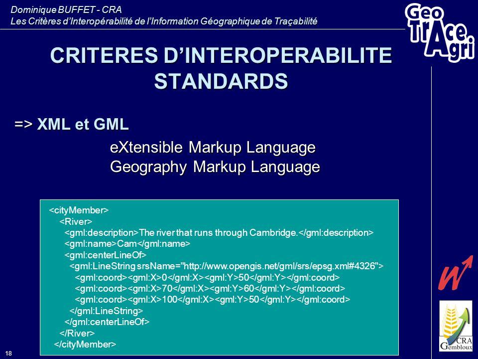 Dominique BUFFET - CRA Les Critères d'Interopérabilité de l'Information Géographique de Traçabilité 18 => XML et GML eXtensible Markup Language Geogra