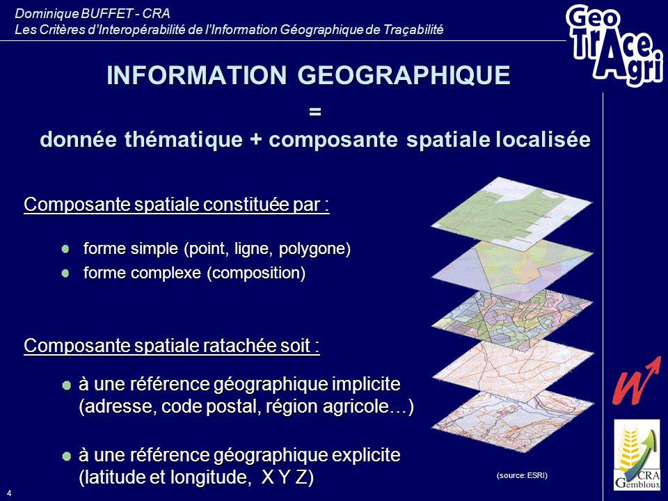 Dominique BUFFET - CRA Les Critères d'Interopérabilité de l'Information Géographique de Traçabilité 4 INFORMATION GEOGRAPHIQUE Composante spatiale con