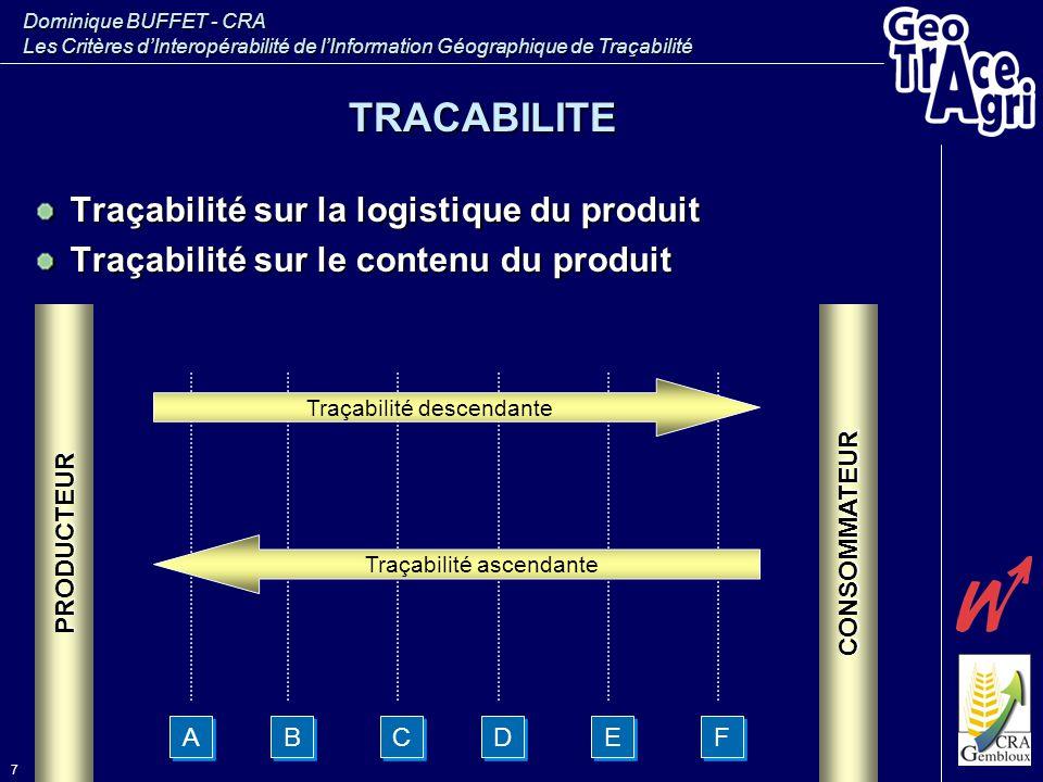 Dominique BUFFET - CRA Les Critères d'Interopérabilité de l'Information Géographique de Traçabilité 7 TRACABILITE PRODUCTEURCONSOMMATEUR A A B B C C D