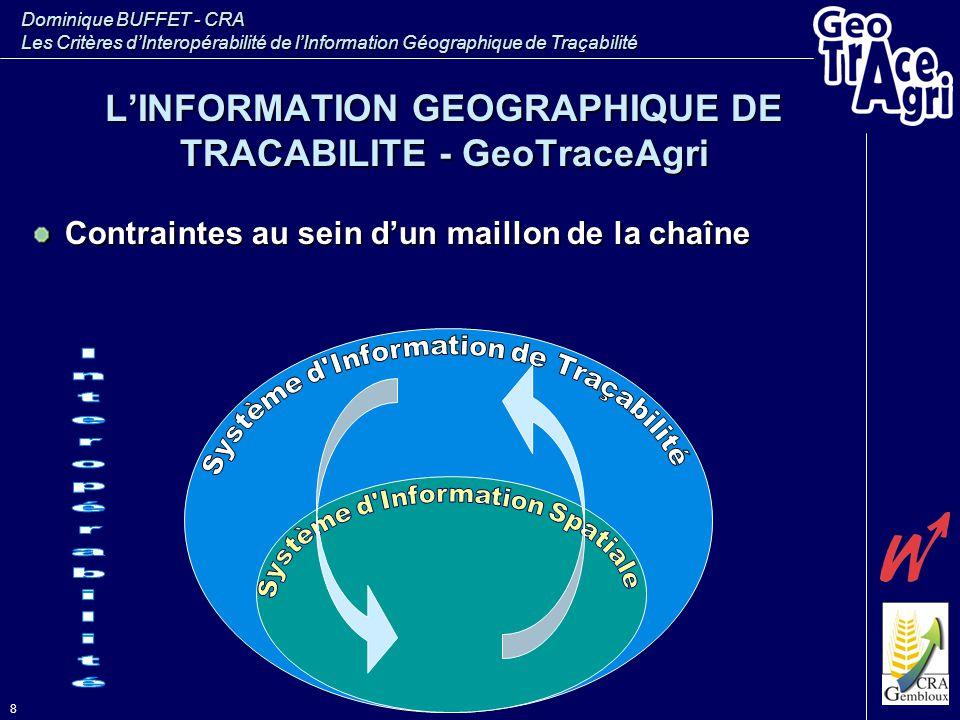Dominique BUFFET - CRA Les Critères d'Interopérabilité de l'Information Géographique de Traçabilité 8 L'INFORMATION GEOGRAPHIQUE DE TRACABILITE - GeoT