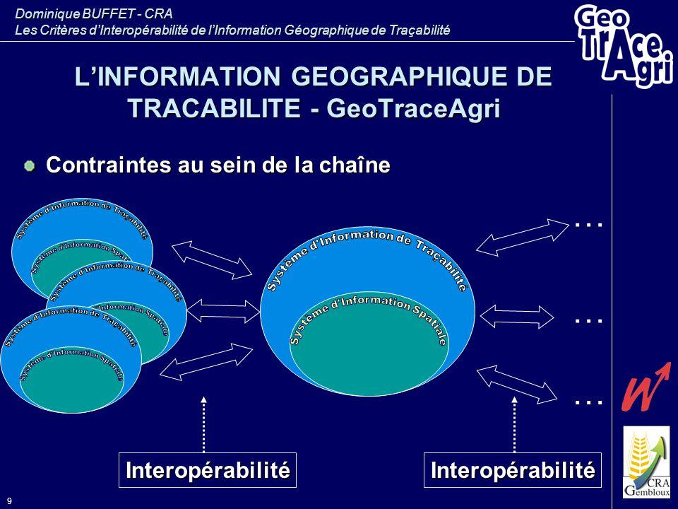 Dominique BUFFET - CRA Les Critères d'Interopérabilité de l'Information Géographique de Traçabilité 9 Contraintes au sein de la chaîne L'INFORMATION G