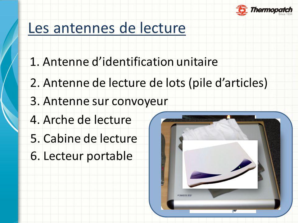 Les antennes de lecture 1.Antenne d'identification unitaire 2.