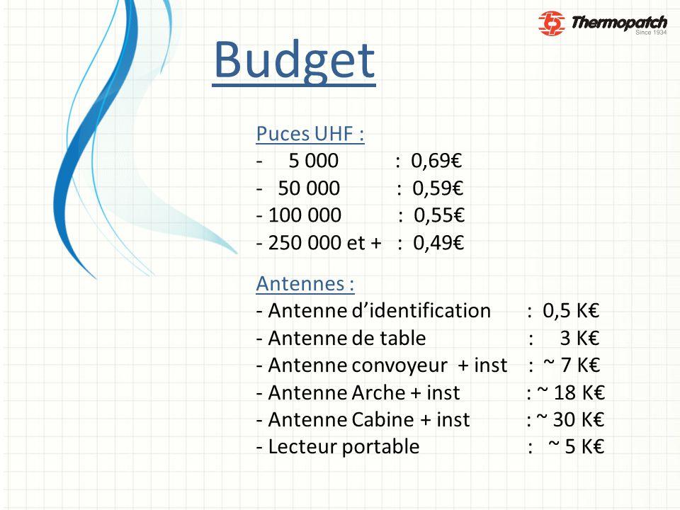 Budget Puces UHF : - 5 000 : 0,69€ - 50 000 : 0,59€ - 100 000 : 0,55€ - 250 000 et + : 0,49€ Antennes : - Antenne d'identification : 0,5 K€ - Antenne de table : 3 K€ - Antenne convoyeur + inst : ~ 7 K€ - Antenne Arche + inst : ~ 18 K€ - Antenne Cabine + inst : ~ 30 K€ - Lecteur portable : ~ 5 K€