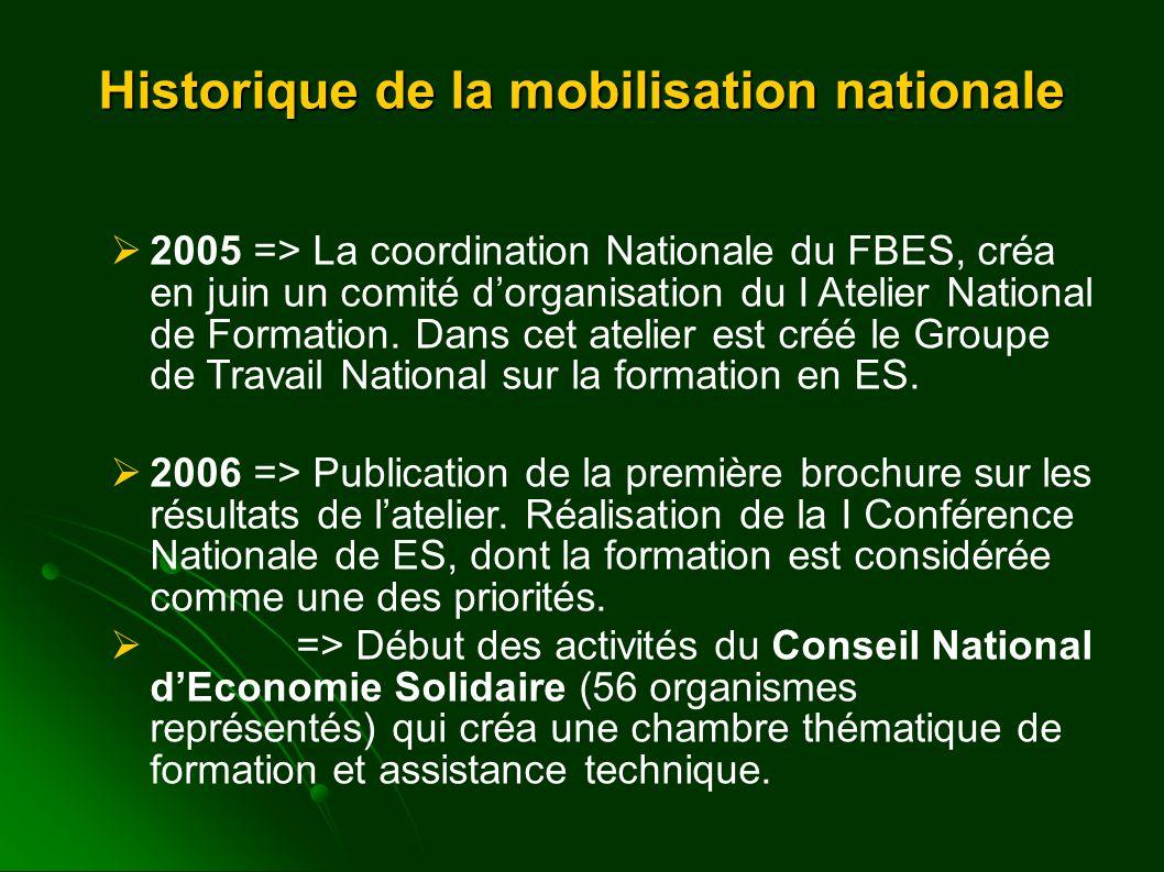  2005 => La coordination Nationale du FBES, créa en juin un comité d'organisation du I Atelier National de Formation.
