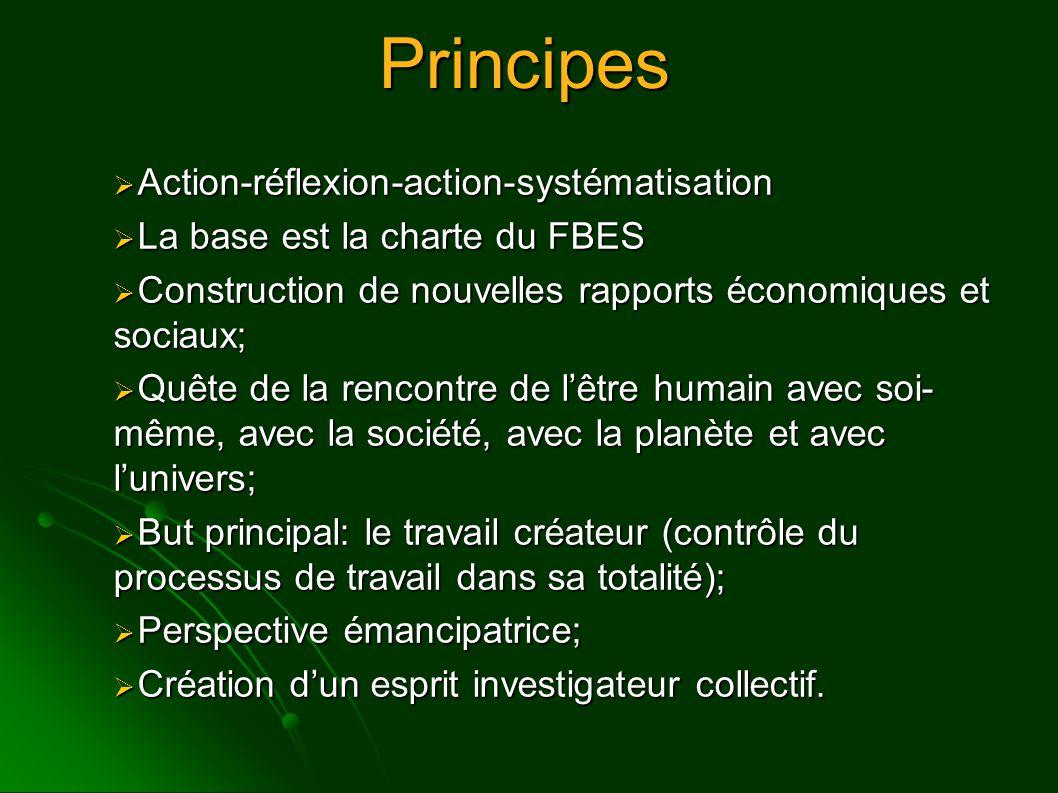 Principes  Action-réflexion-action-systématisation  La base est la charte du FBES  Construction de nouvelles rapports économiques et sociaux;  Quête de la rencontre de l'être humain avec soi- même, avec la société, avec la planète et avec l'univers;  But principal: le travail créateur (contrôle du processus de travail dans sa totalité);  Perspective émancipatrice;  Création d'un esprit investigateur collectif.