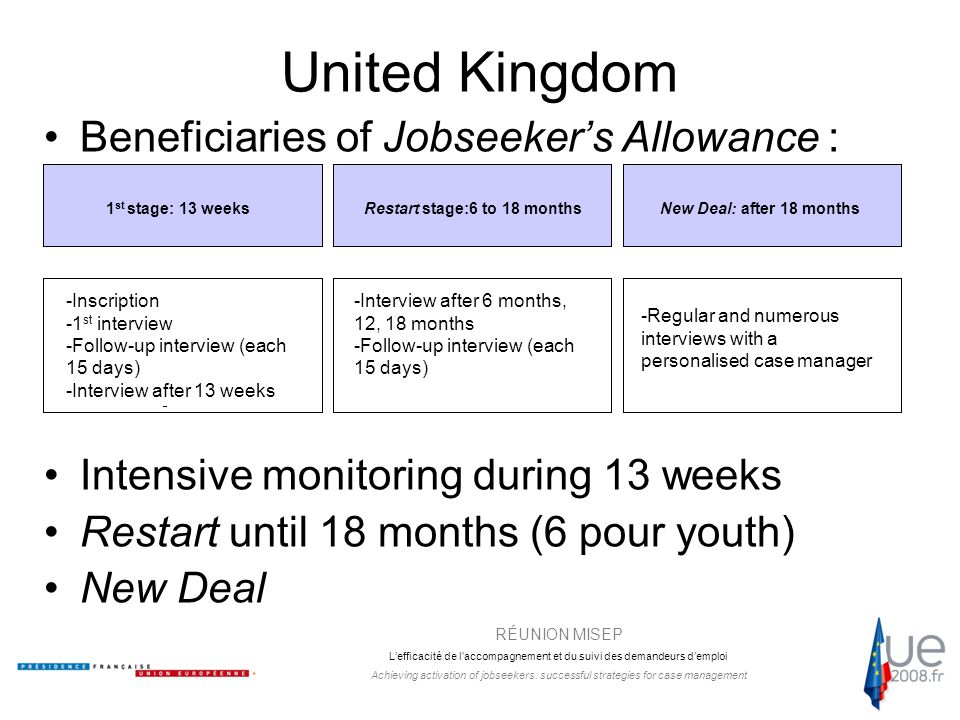 RÉUNION MISEP L'efficacité de l'accompagnement et du suivi des demandeurs d'emploi Achieving activation of jobseekers: successful strategies for case management United Kingdom Beneficiaries of Jobseeker's Allowance : Intensive monitoring during 13 weeks Restart until 18 months (6 pour youth) New Deal 1 st stage: 13 weeksRestart stage:6 to 18 monthsNew Deal: after 18 months -Inscription -1 st interview -Follow-up interview (each 15 days) -Interview after 13 weeks -Interview after 6 months, 12, 18 months -Follow-up interview (each 15 days) -Regular and numerous interviews with a personalised case manager