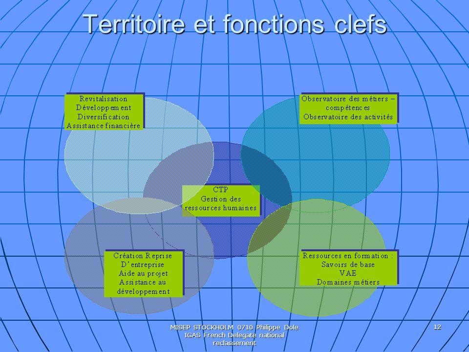 MISEP STOCKHOLM 0710 Philippe Dole IGAS French Delegate national reclassement 12 Territoire et fonctions clefs