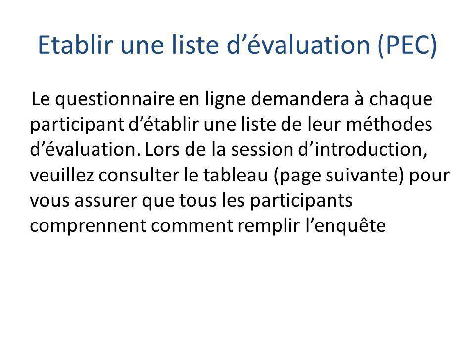Etablir une liste d'évaluation (PEC) Le questionnaire en ligne demandera à chaque participant d'établir une liste de leur méthodes d'évaluation.
