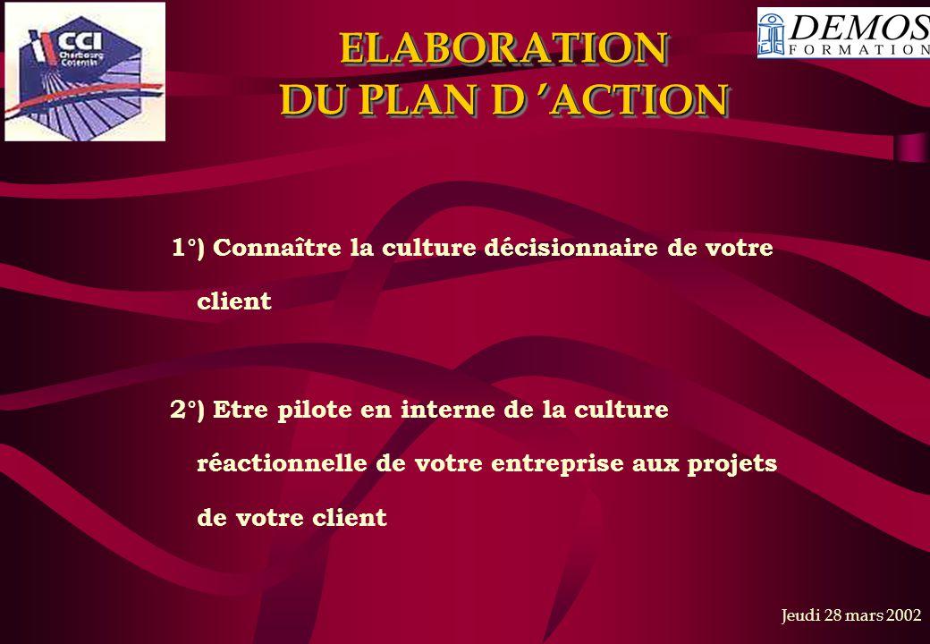 Jeudi 28 mars 2002 ELABORATION DU PLAN D 'ACTION 1°) Connaître la culture décisionnaire de votre client 2°) Etre pilote en interne de la culture réact